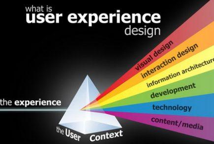 طراحی تجربه کاربری در شرکت طراحی سایت وب افرا