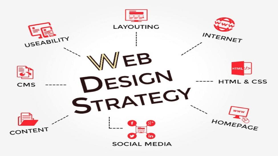 طراحي وب سايت چيست