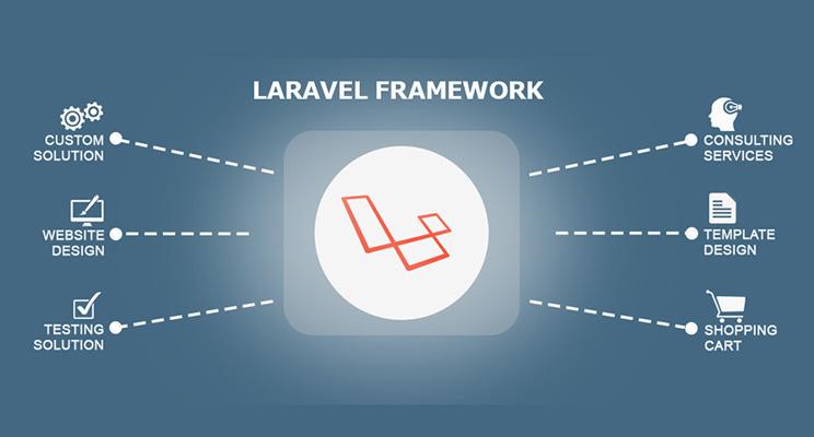 خرید هاست لاراول،خرید هاس مخصوص لاراول، هاست اختصاصی لاراول، خرید سرور مجازی لاراول، خرید هاست با ssh برای لاراول، هاست پیشرفته لاراول، خرید هاست پرسرعت لاراول، خرید هاست میزبانی لاراول، شرکت هاستینگ لاراول، سرور اختصاصی مدیریت شده لاراول