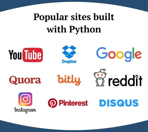 سایت های بر پایه پایتون
