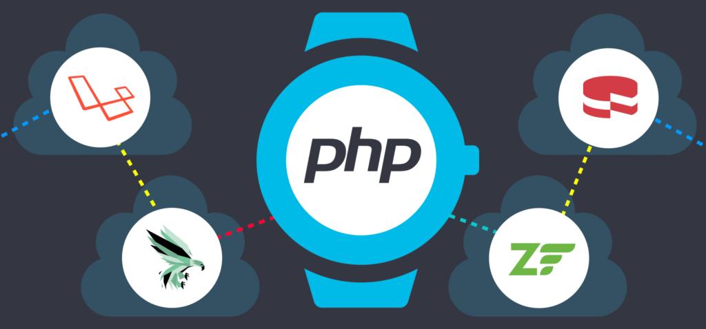 معرفی 10 مورد از محبوب ترین فریم ورک PHP